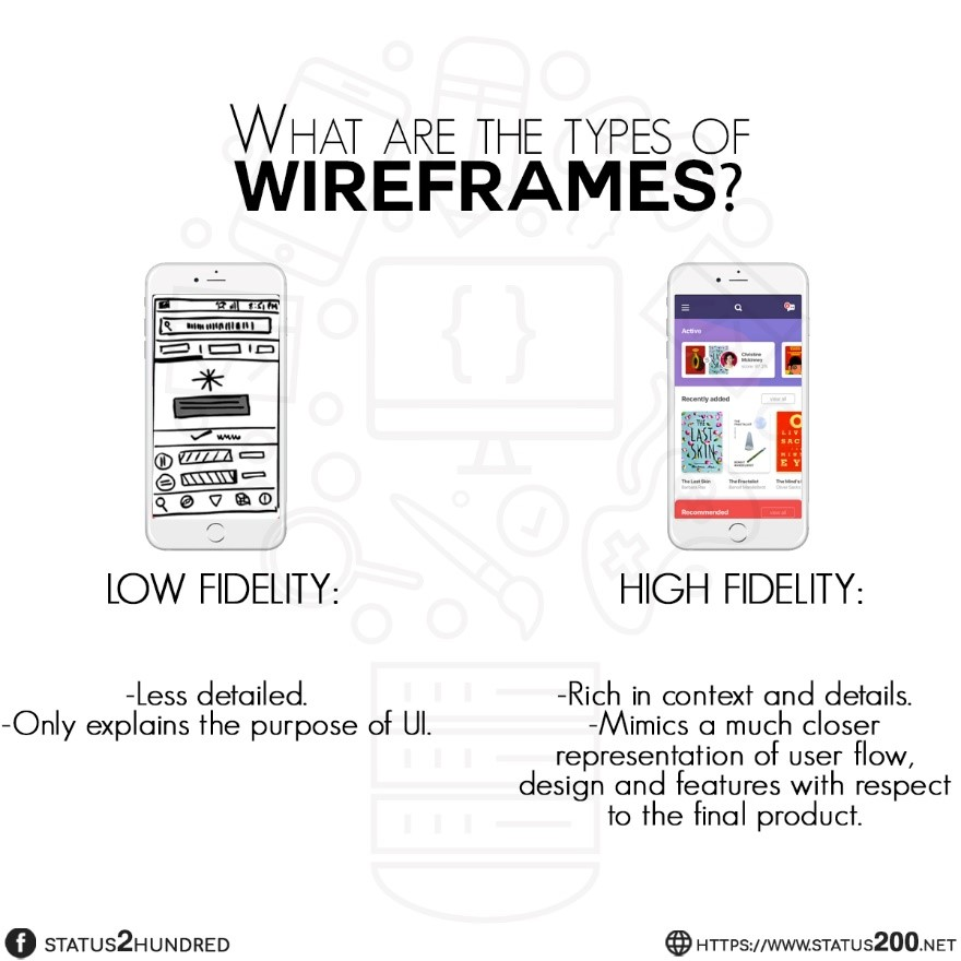 types of wireframes