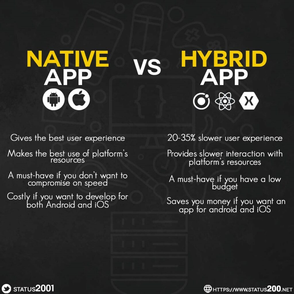 difference between native and hybrid apps