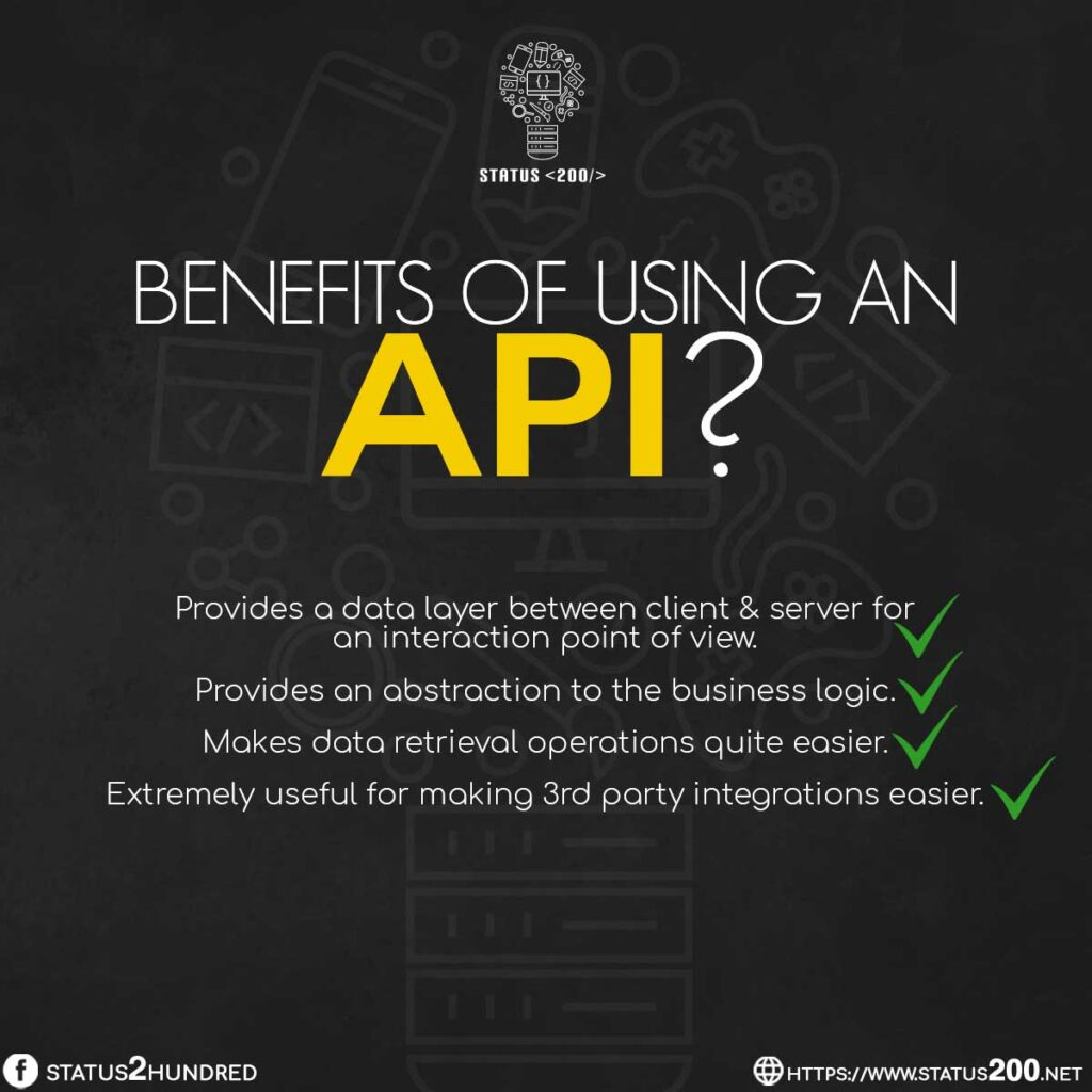 Significance of API software