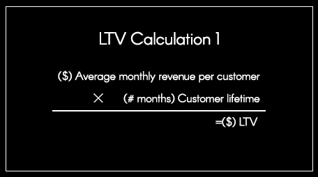 The Lifetime Value (LTV) calculation